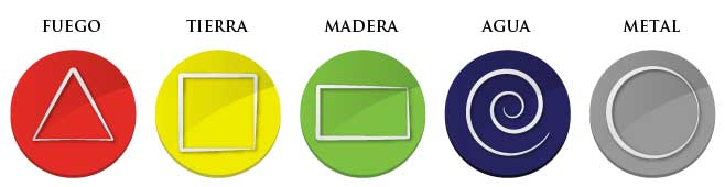 Iconos Azolea para los 5 Elementos